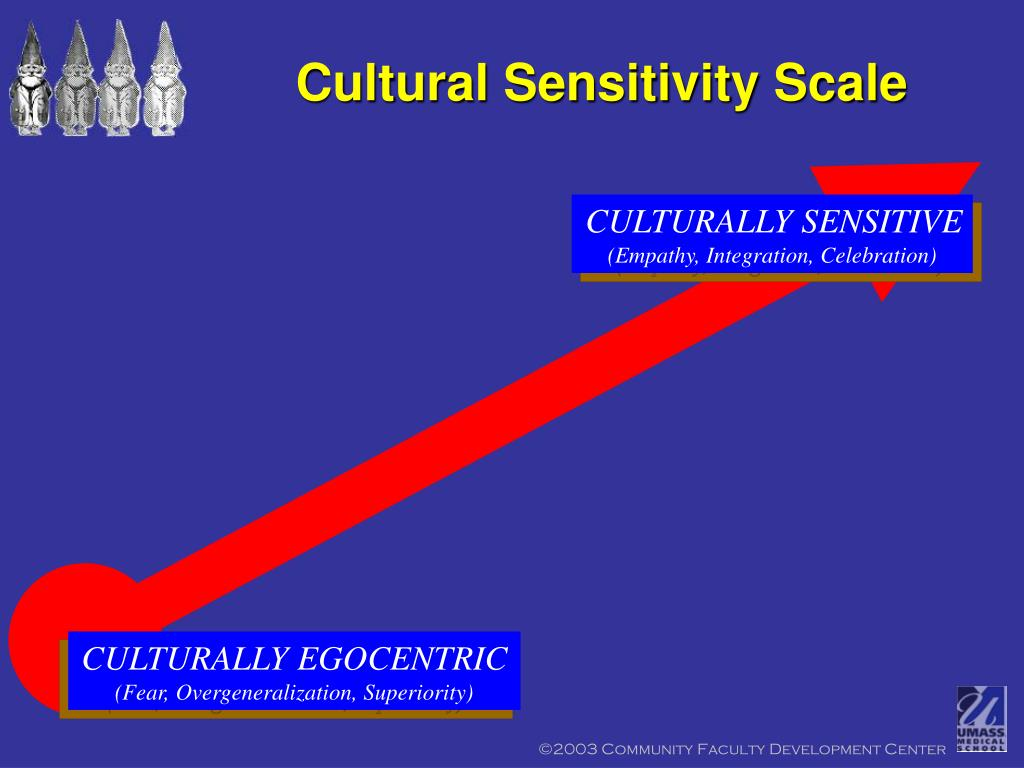 "cultural sensitivity 2 essay It's imperative that organizations know how to account for this ""culture shock thestaffingstreamcom/2013/09/13/the-importance-of-cultural-sensitivity."