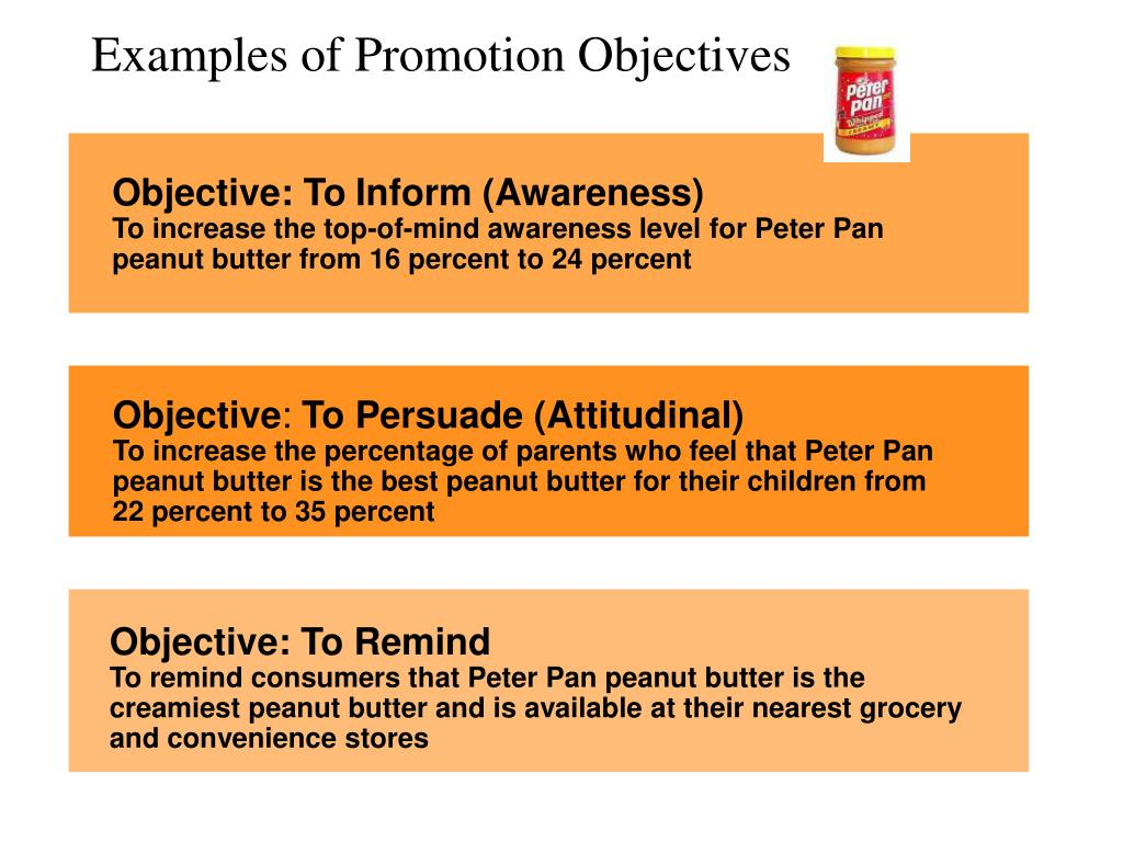 Examples of Promotion Objectives