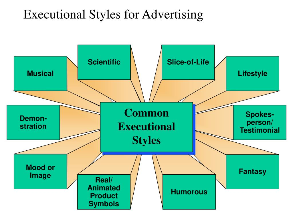 Executional Styles for Advertising