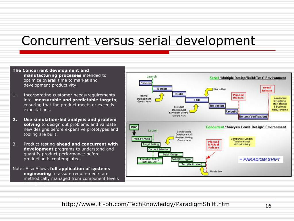 Concurrent versus serial development