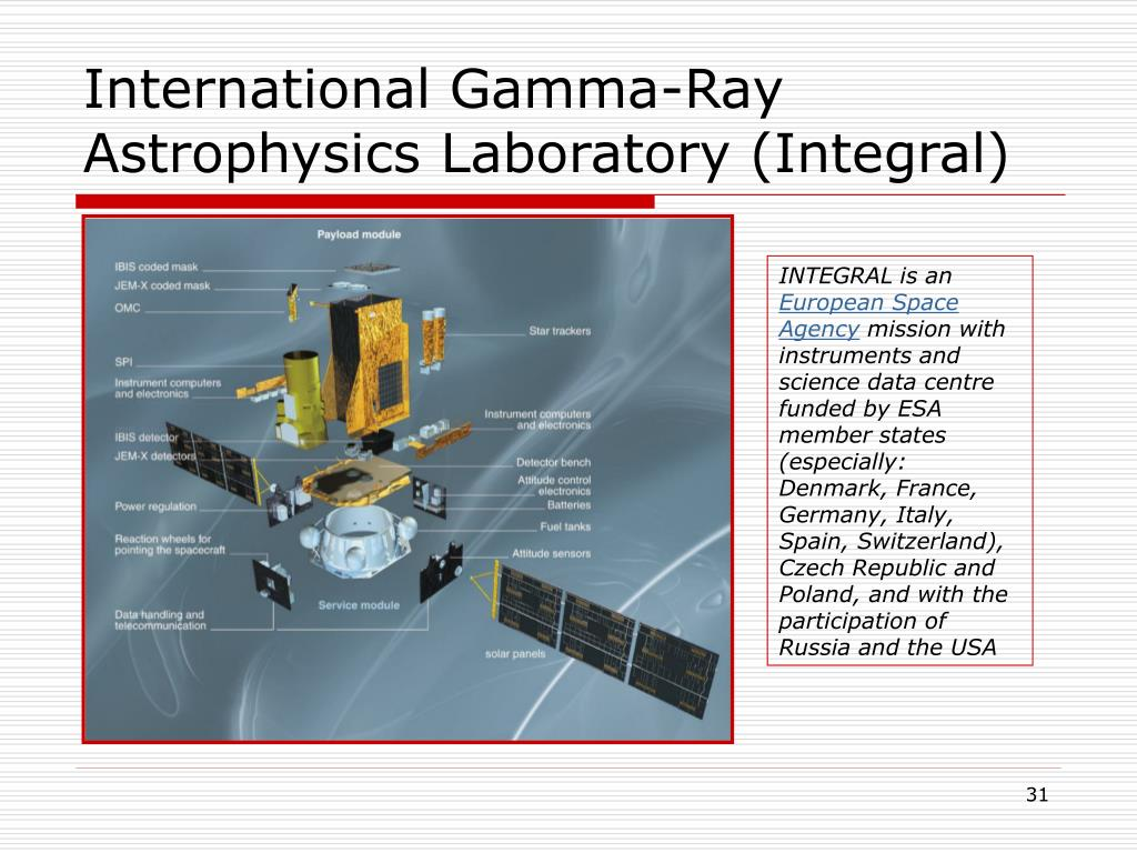 International Gamma-Ray Astrophysics Laboratory (Integral)