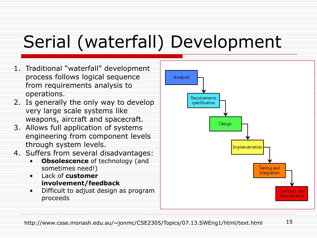 Serial (waterfall) Development