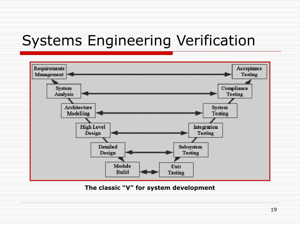 Systems Engineering Verification