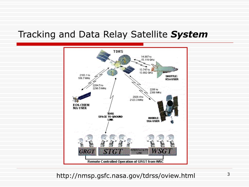 Tracking and Data Relay Satellite