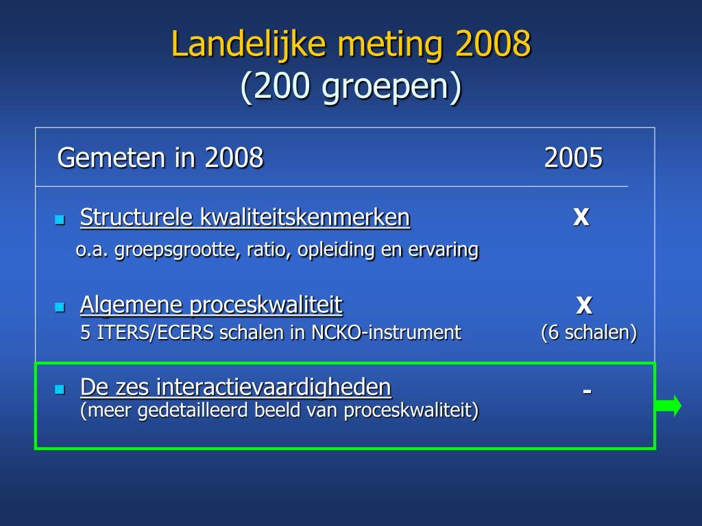 Landelijke meting 2008