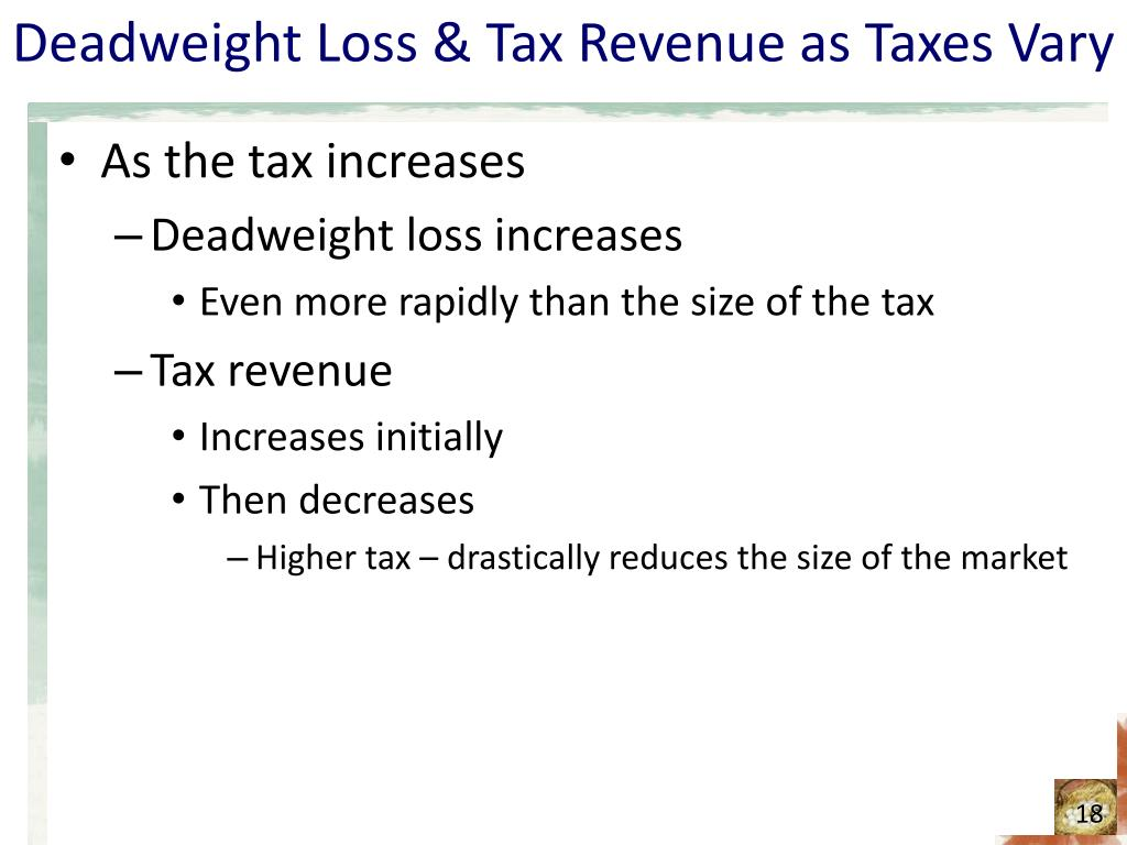 Deadweight Loss & Tax Revenue as Taxes Vary