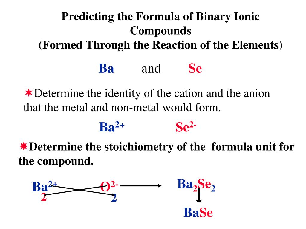 PPT - The Nomenclature of Binary Compounds PowerPoint ...