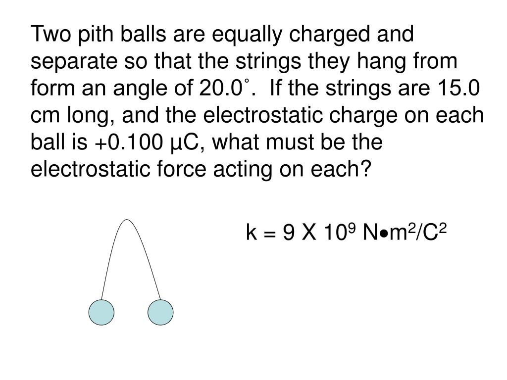 Two pith balls are equally charged and separate so that the strings they hang from form an angle of 20.0˚.  If the strings are 15.0 cm long, and the electrostatic charge on each ball is +0.100 µC, what must be the electrostatic force acting on each?