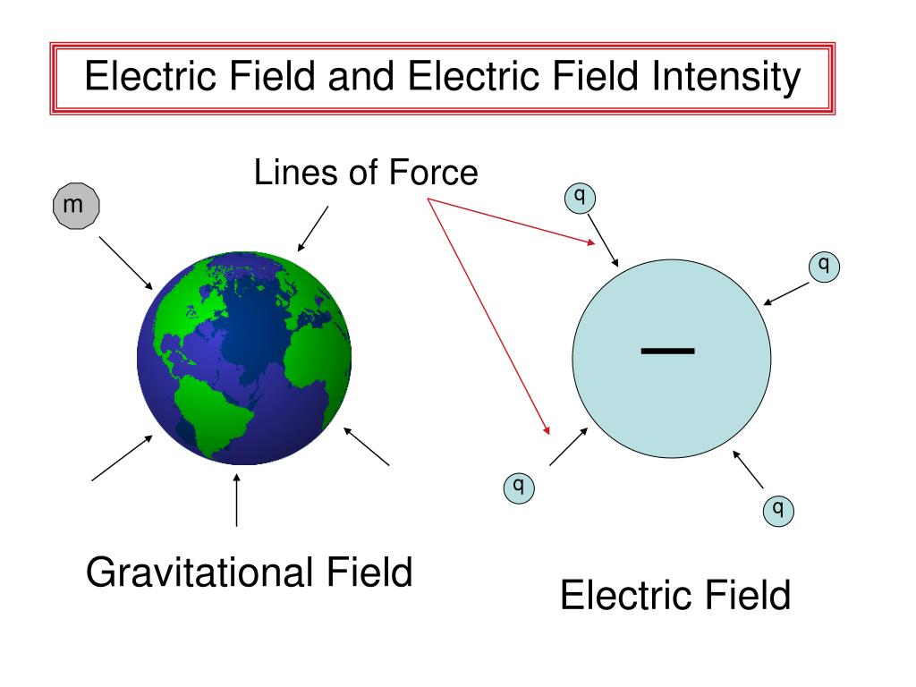 Electric Field and Electric Field Intensity
