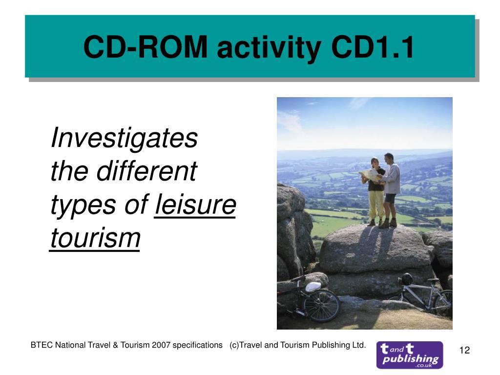 CD-ROM activity CD1.1