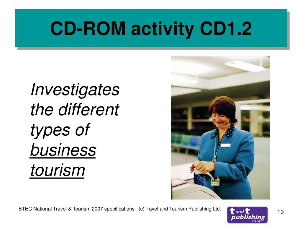 CD-ROM activity CD1.2