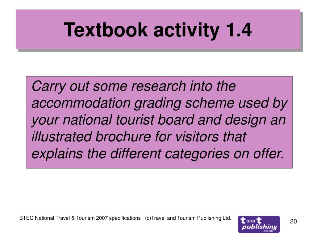 Textbook activity 1.4