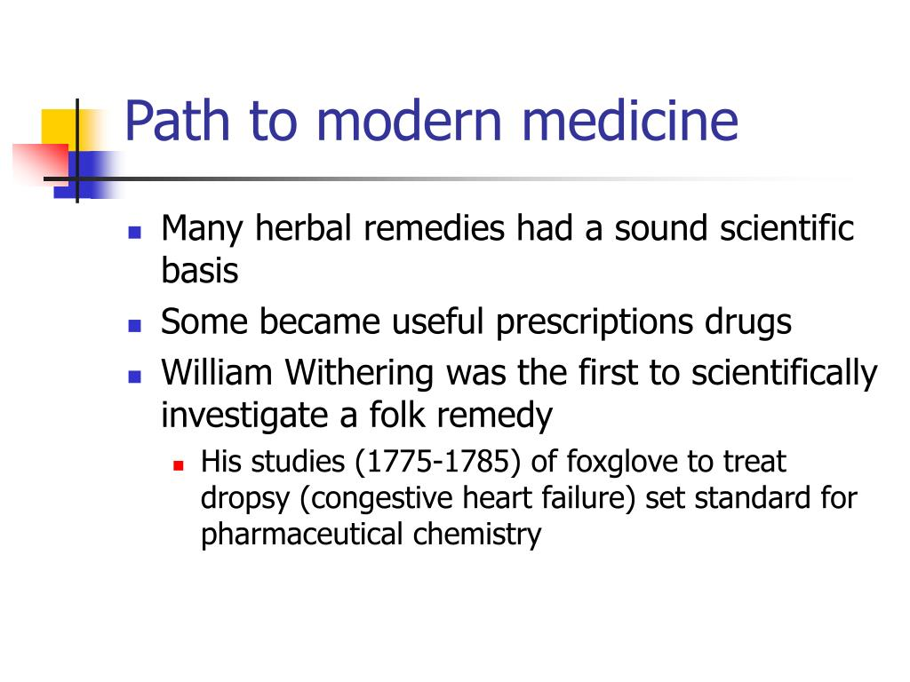 Path to modern medicine