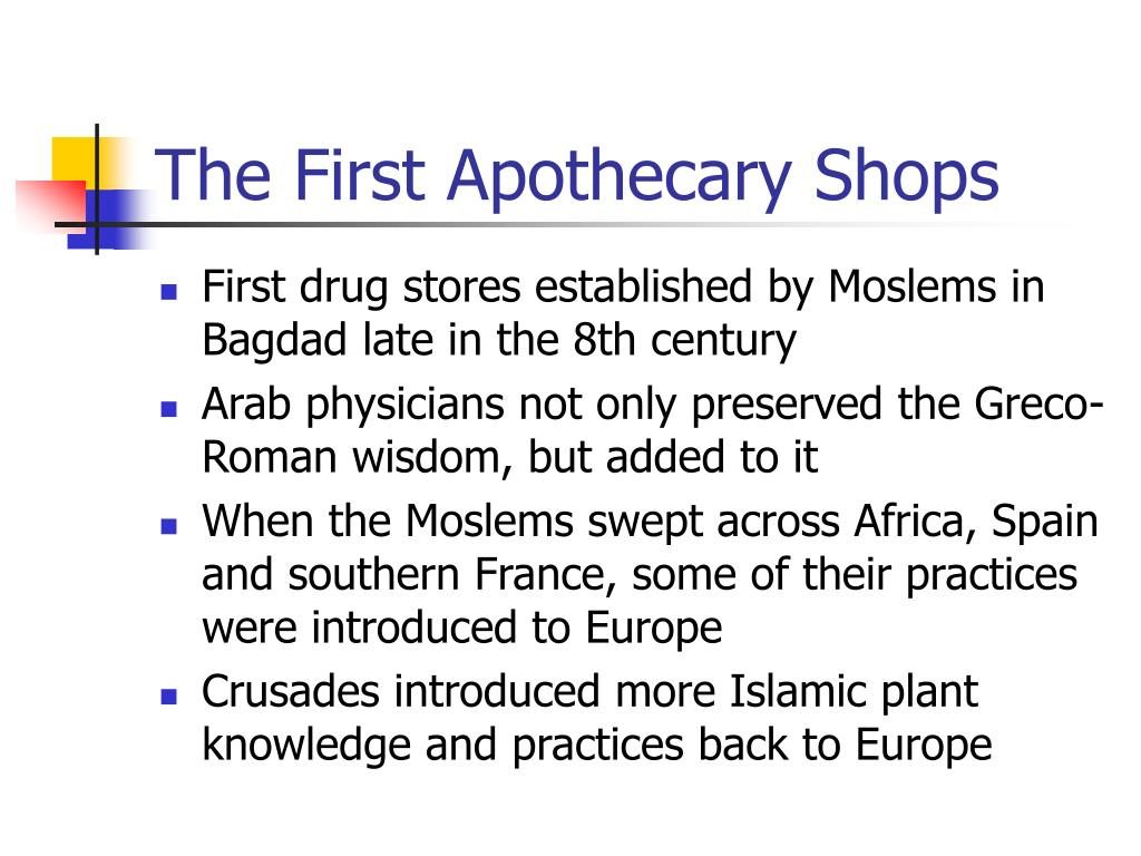 The First Apothecary Shops