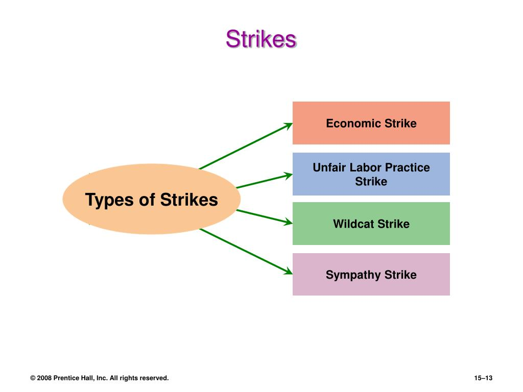 Economic Strike