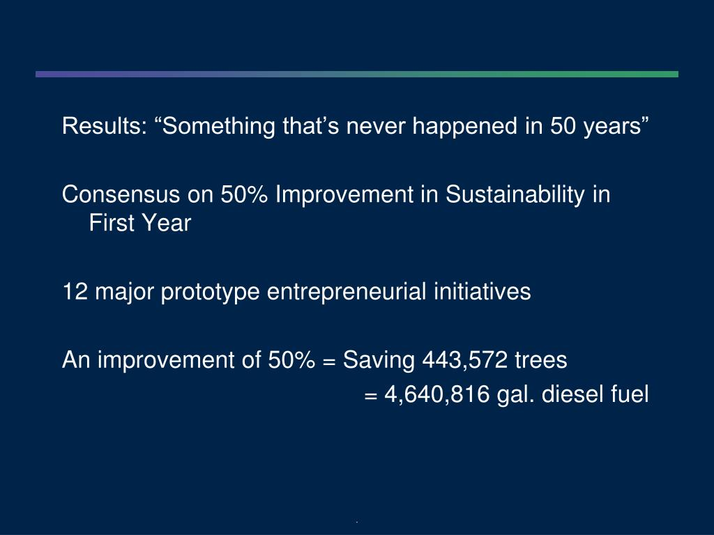 "Results: ""Something that's never happened in 50 years"""