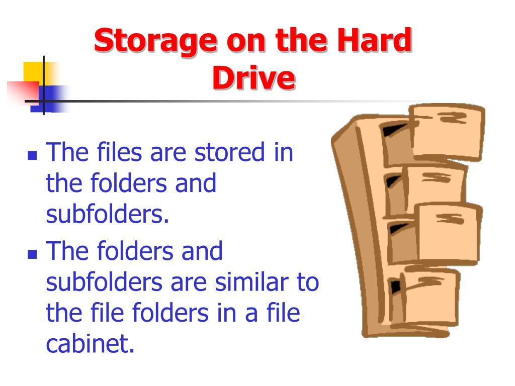 Storage on the Hard Drive
