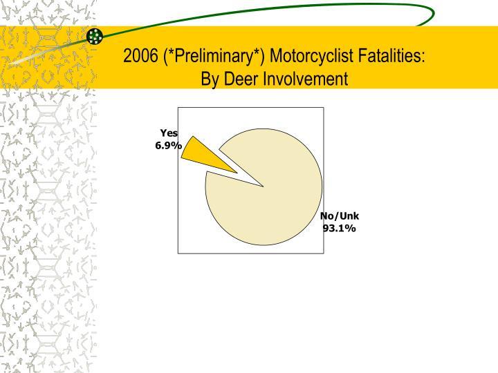 2006 (*Preliminary*) Motorcyclist Fatalities: