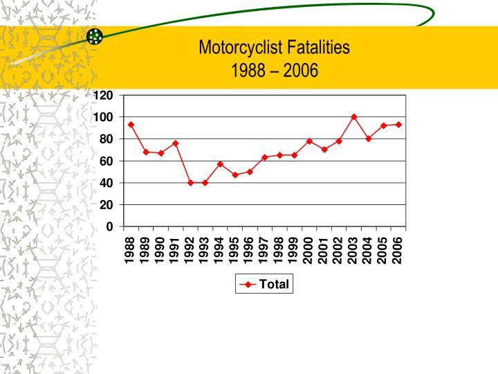 Motorcyclist Fatalities