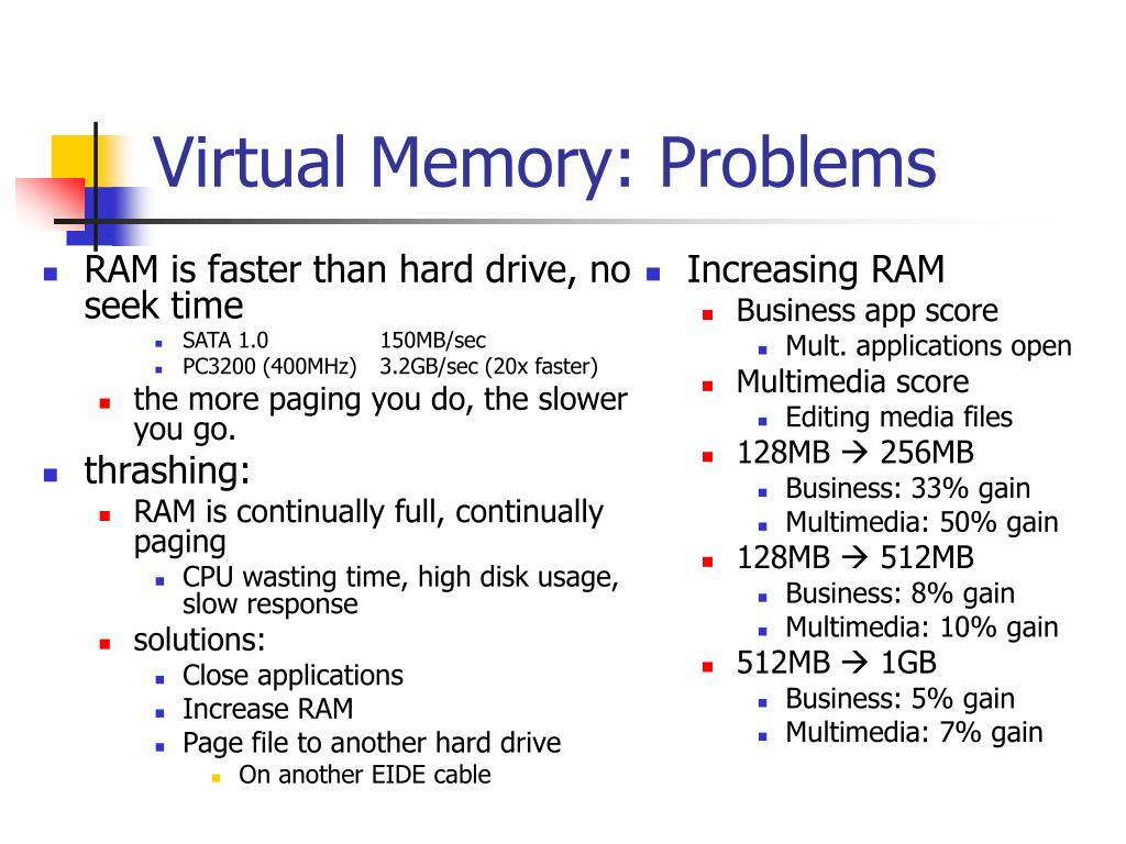 RAM is faster than hard drive, no seek time