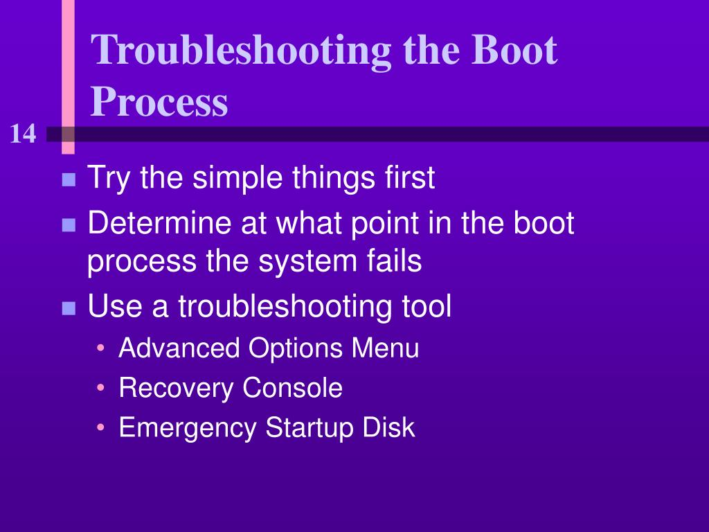 Troubleshooting the Boot Process
