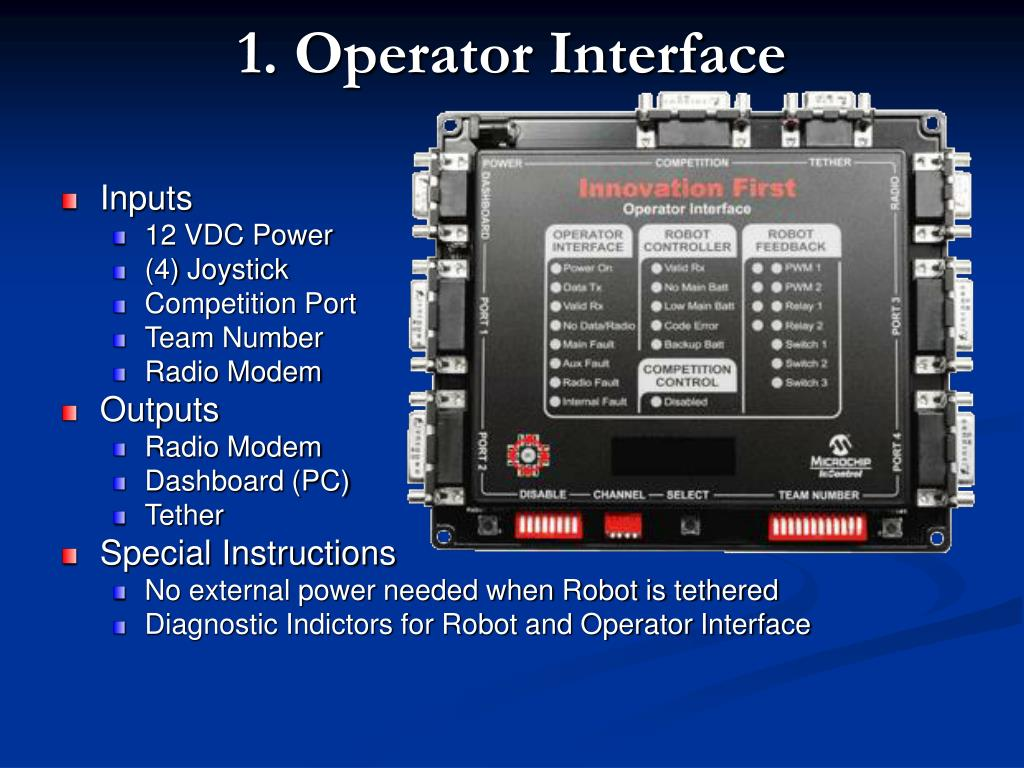 1. Operator Interface