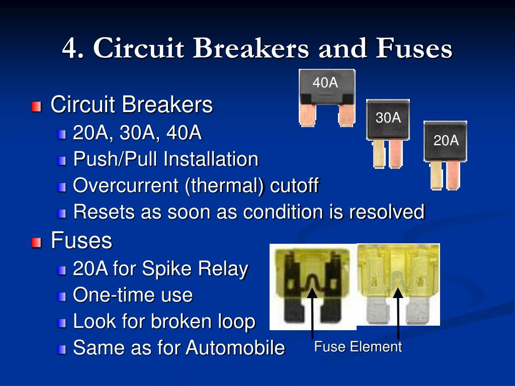 4. Circuit Breakers and Fuses