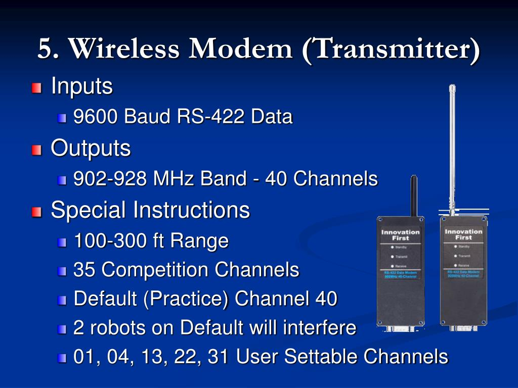5. Wireless Modem (Transmitter)