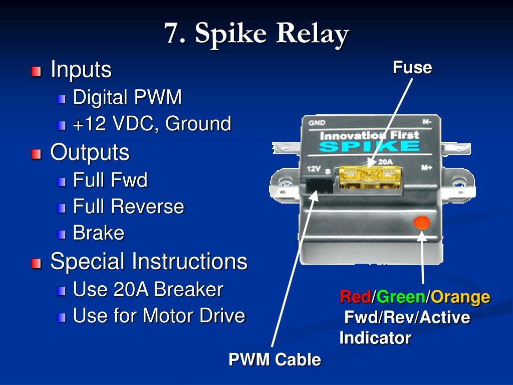7. Spike Relay