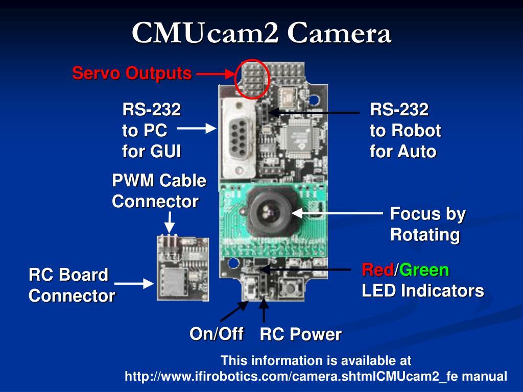 CMUcam2 Camera