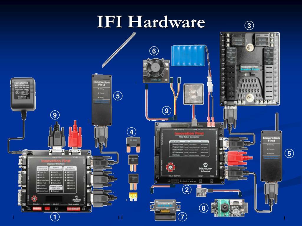 IFI Hardware