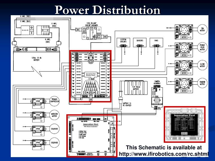 Power distribution l.jpg