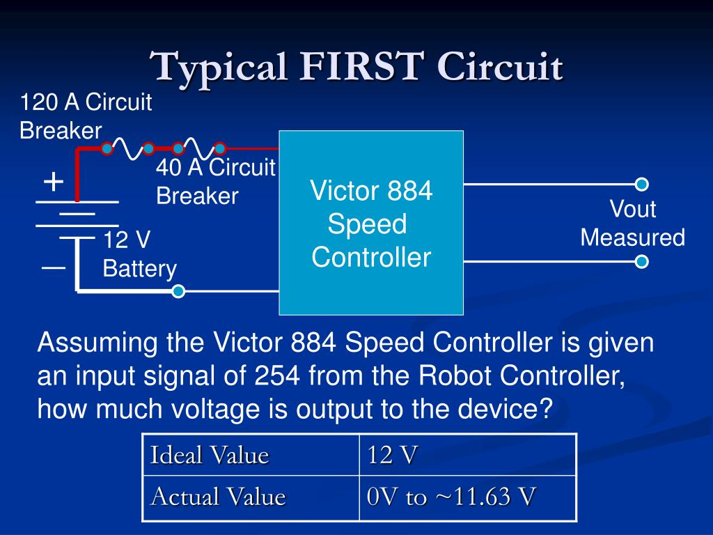 Typical FIRST Circuit