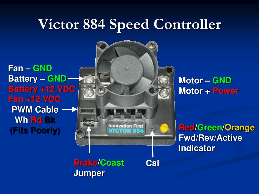 Victor 884 Speed Controller
