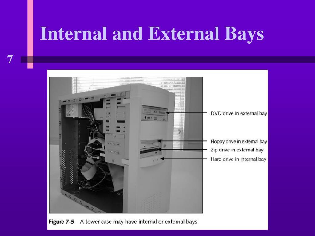 Internal and External Bays