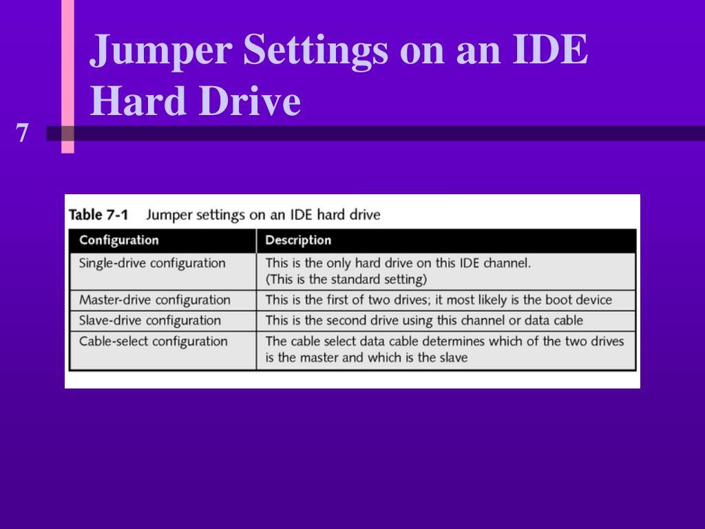 Jumper Settings on an IDE Hard Drive