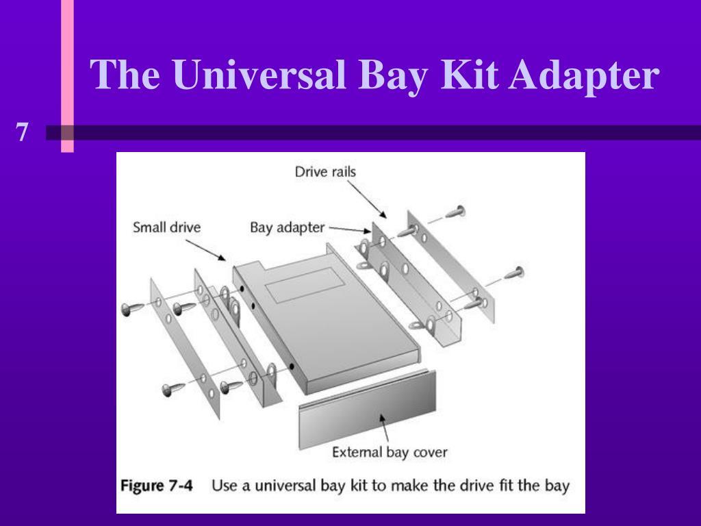The Universal Bay Kit Adapter