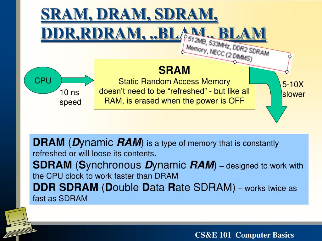SRAM, DRAM, SDRAM, DDR,RDRAM, ..BLAM.. BLAM