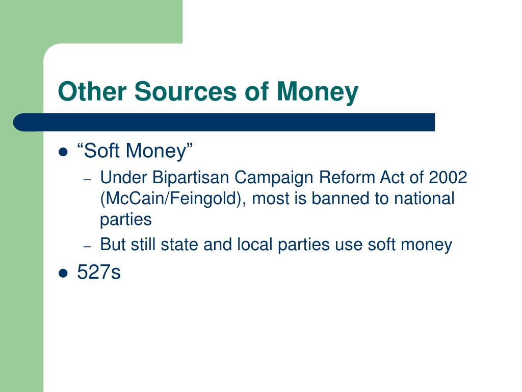 Other Sources of Money