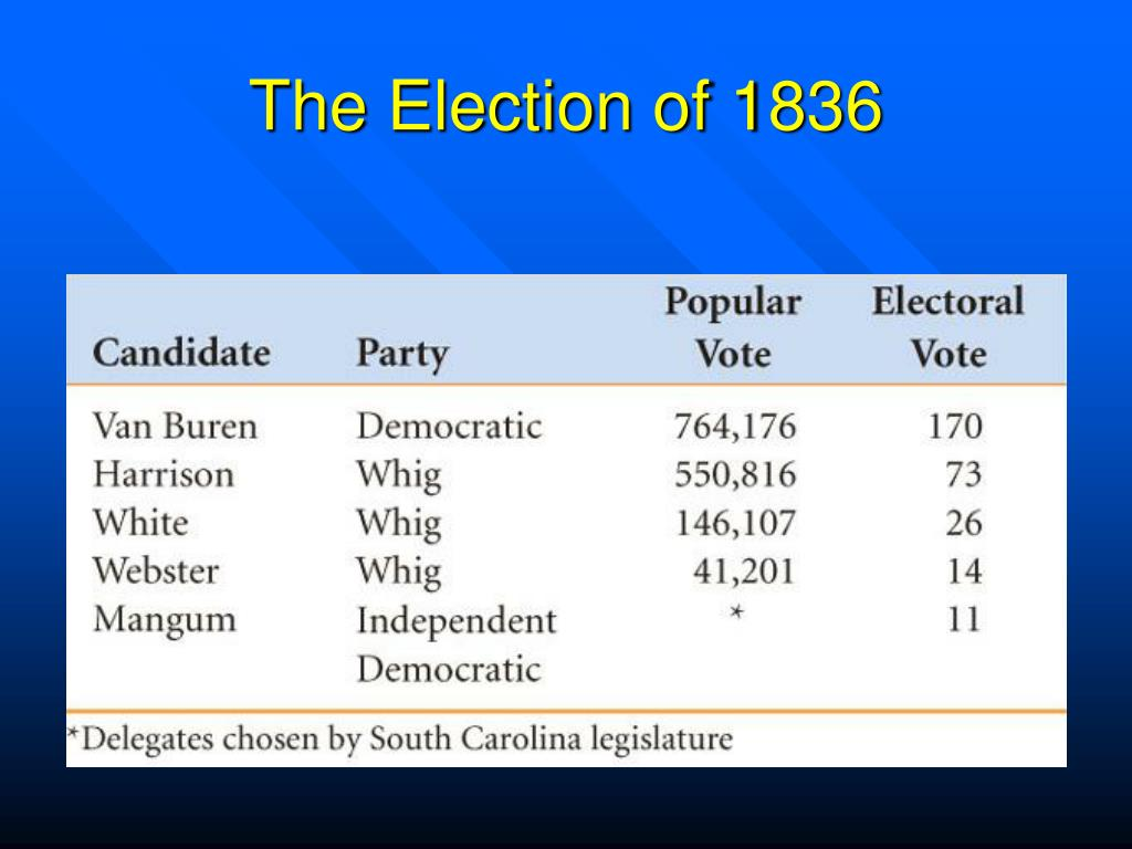 The Election of 1836
