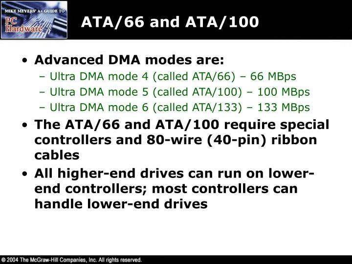 ATA/66 and ATA/100