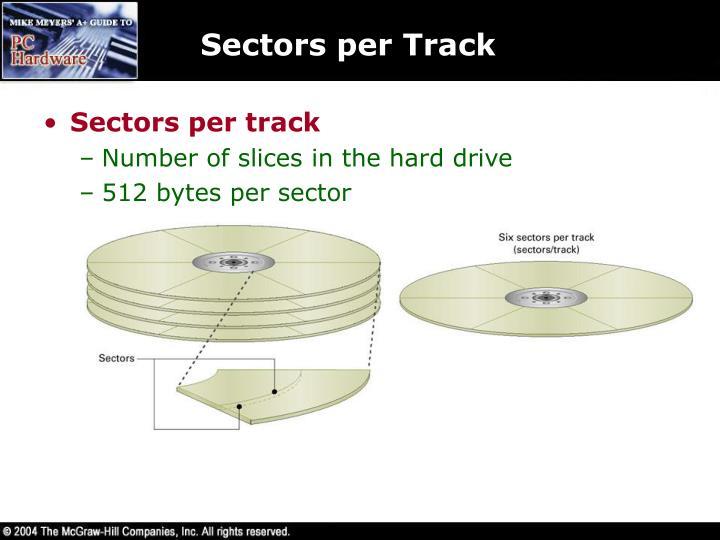 Sectors per Track