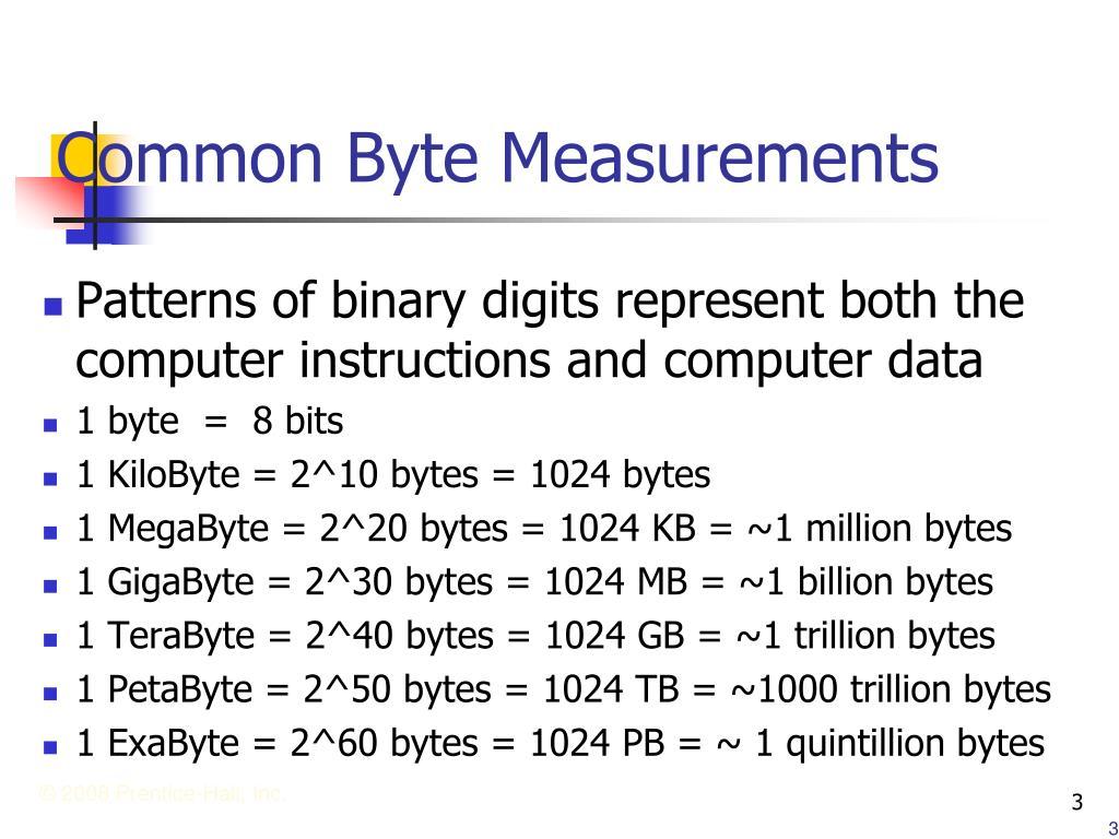Common Byte Measurements