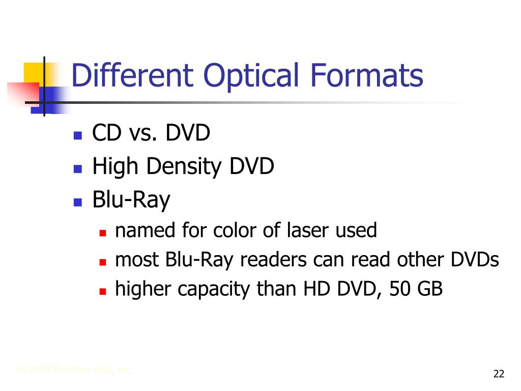 Different Optical Formats