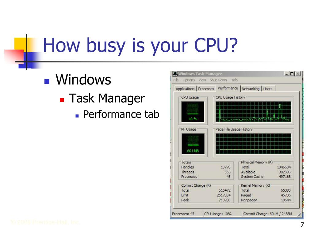 How busy is your CPU?