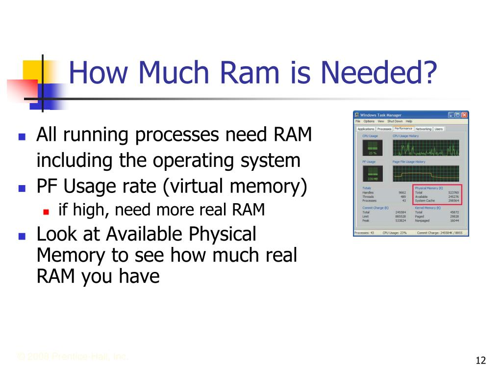 How Much Ram is Needed?