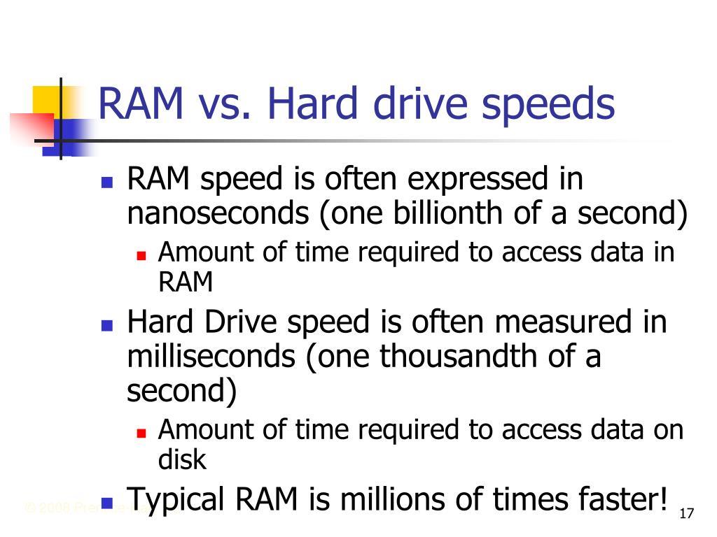 RAM vs. Hard drive speeds