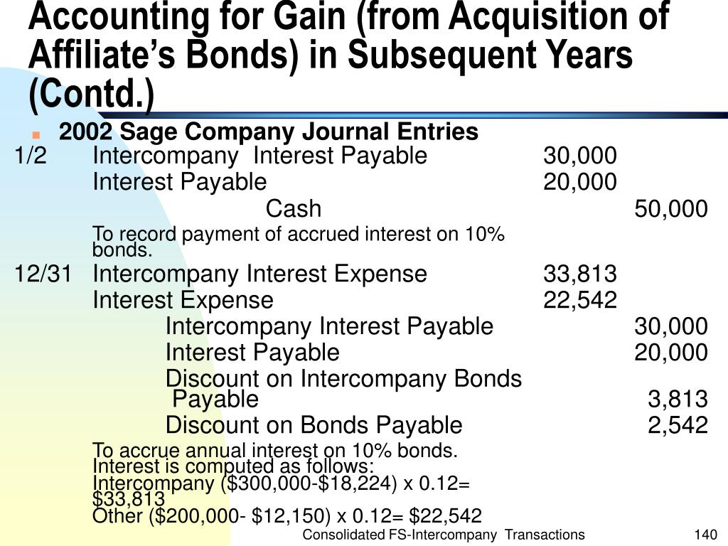 Accounting for Gain (from Acquisition of Affiliate's Bonds) in Subsequent Years