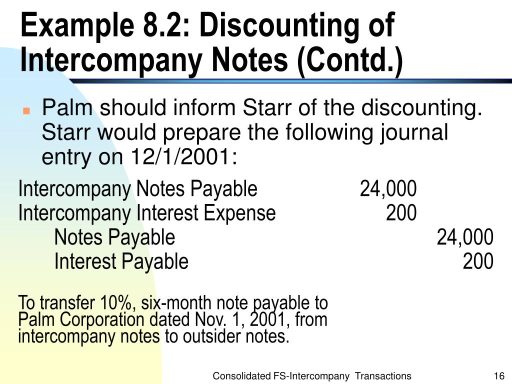 Example 8.2: Discounting of Intercompany Notes (Contd.)
