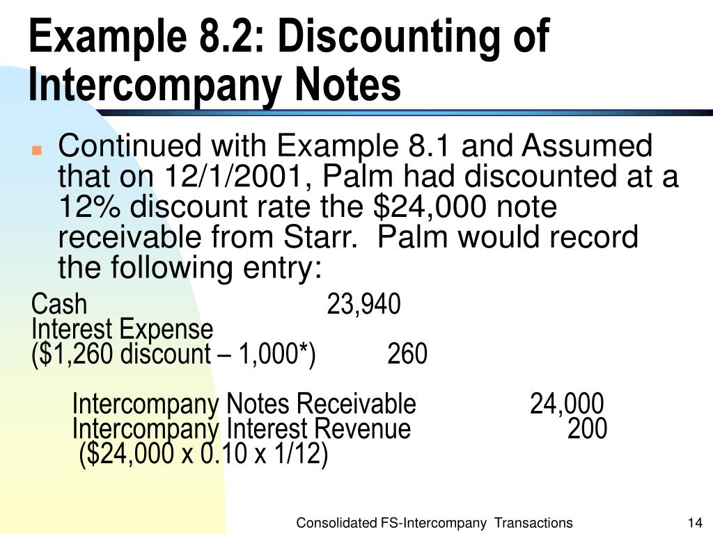 Example 8.2: Discounting of Intercompany Notes